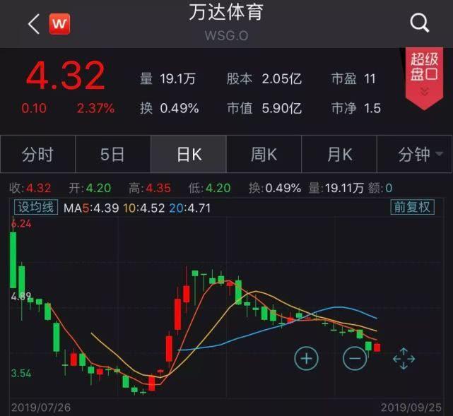 中国机器人产业发展报告:服务领域与国际水平并跑