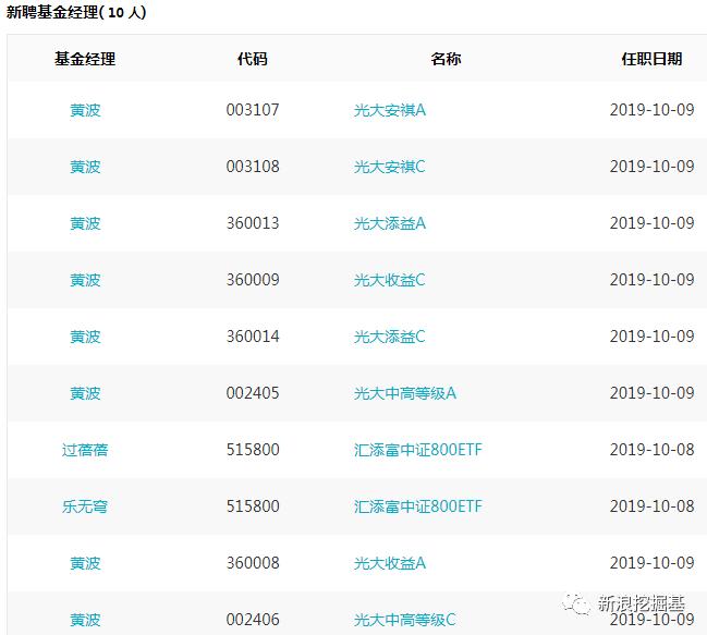 华谊兄弟半年净利亏3.79亿 5部存货达6.5亿元