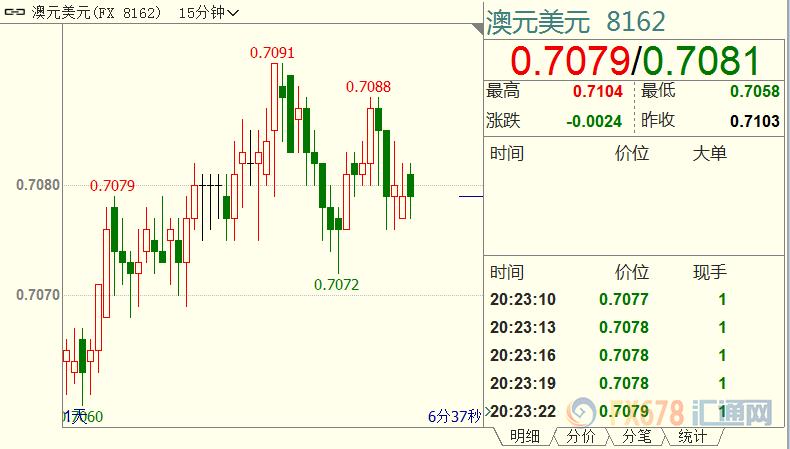 纽市盘前:欧系泉币弱势难改;但美圆没法占便宜,受困两大负面动因