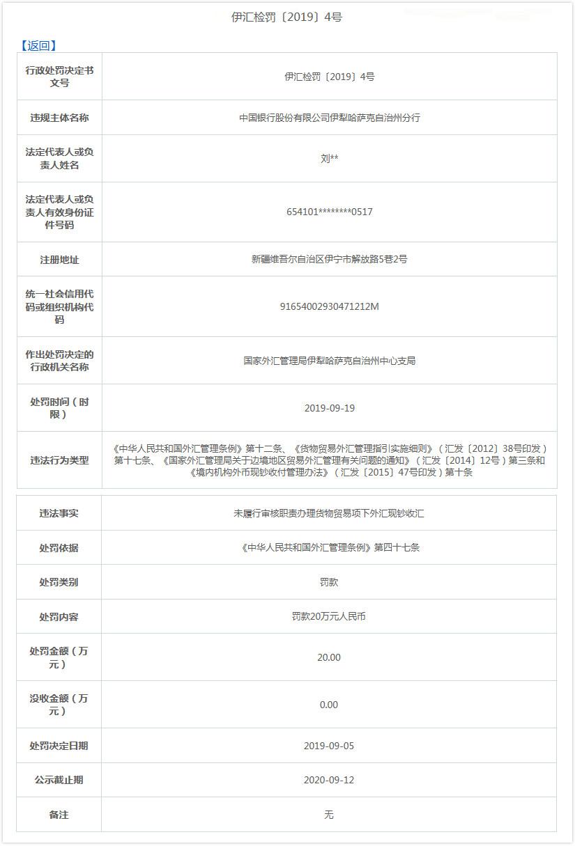 中国银行伊犁州分行违法遭罚 办理外汇现钞收汇未审核