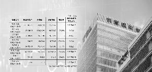 TCL集团拟出售资产评估概况  郭晨凯 制图