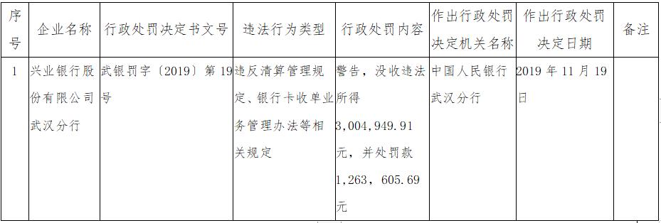江苏即日起撤销所有高速公路查控点恢复封闭高速公路出入口