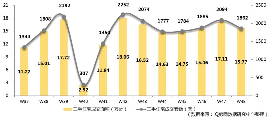 启迪国际升逾9%暂连升3日创1个月新高