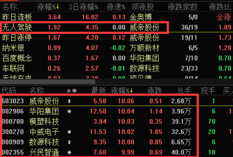 飞鹤乳业将在本周进行聆讯 预计21日左右开始建簿