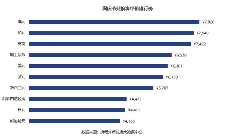 三大运营商5G预约人数破1000万:套餐最低或超100元