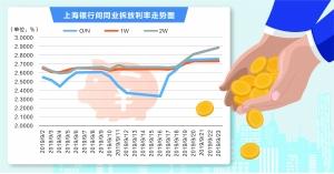 天鸽互动9月9日耗资65.5万港元回购37.6万股
