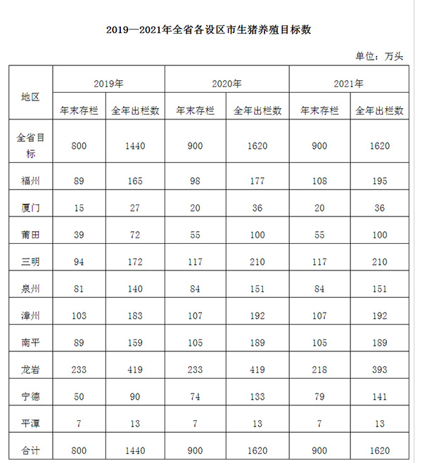 王会生卸任国家开发投资集团董事长 党组书记