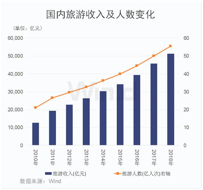经济观察:中国企业500强出炉 呈四大新变化