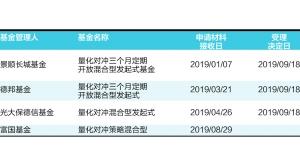 民政部依法关停14家非法社会组织网站