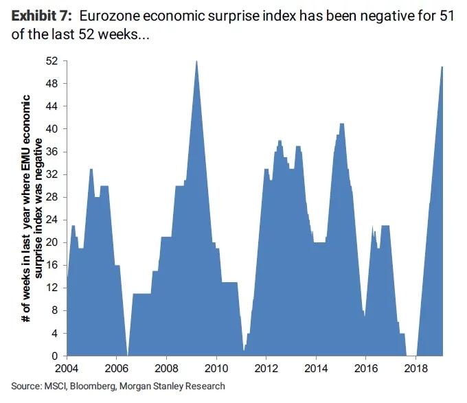 图解:穷寇莫追 欧元欧股似乎仍有望