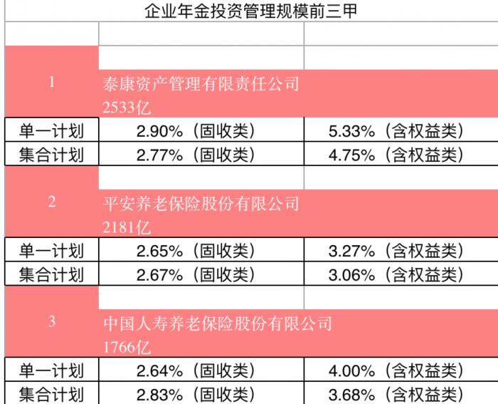 华夏幸福拟发行40亿元永续债 年利率9.5%-12%