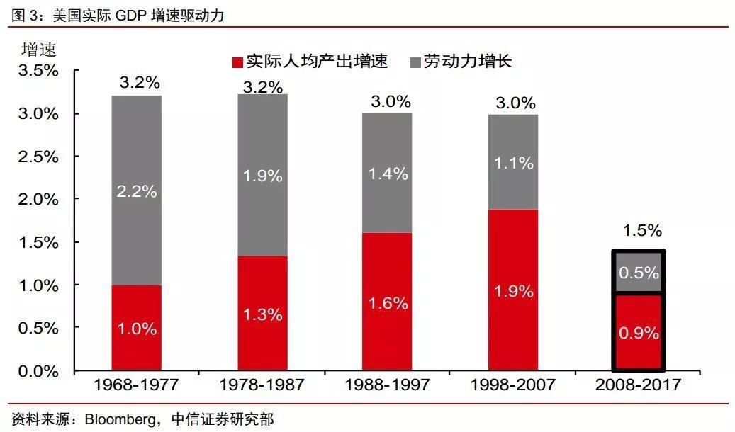 """中信证券宏观:美国加息周期""""暂停""""不是""""结束"""""""