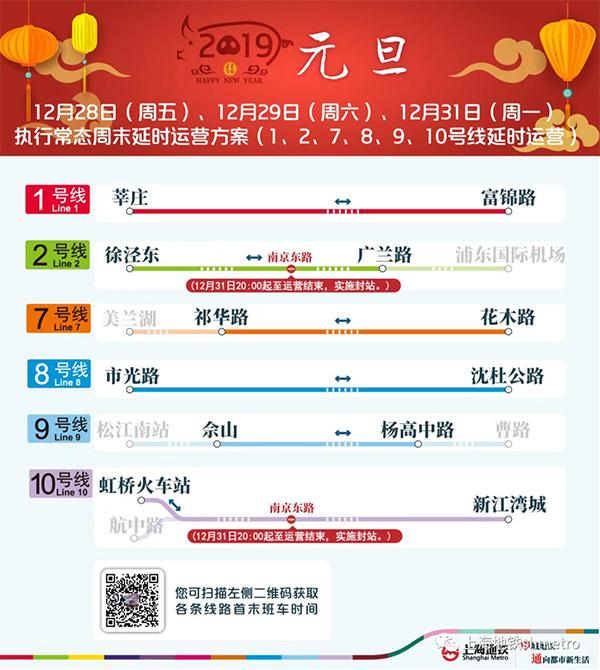 本文图均为上海地铁供图