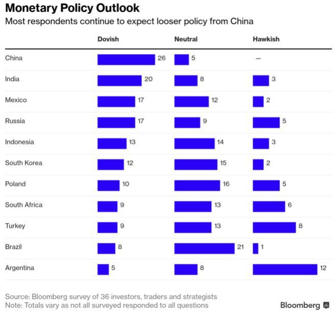 新兴市场债市料前景光明 A股和人民币有望受追捧?