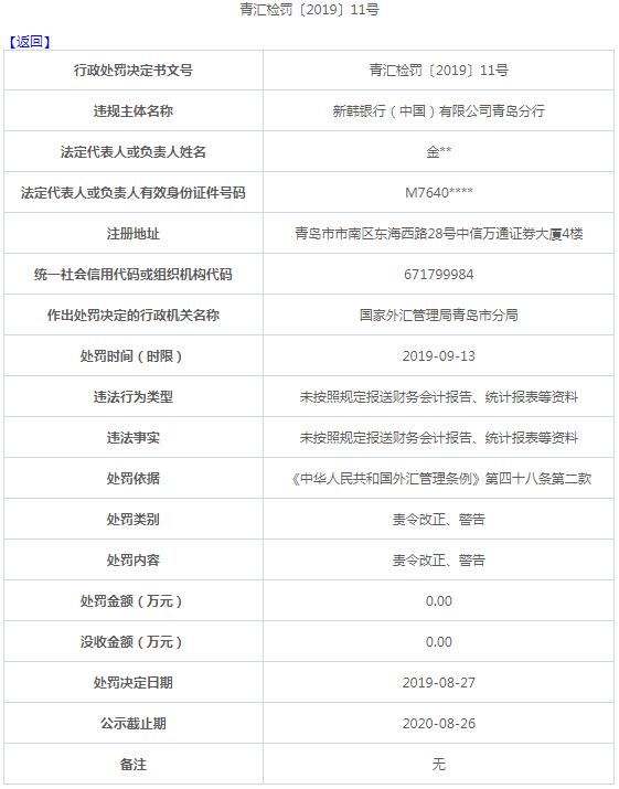 """""""新韩银行青岛分行违法遭警告 未按规定报送财务资料"""