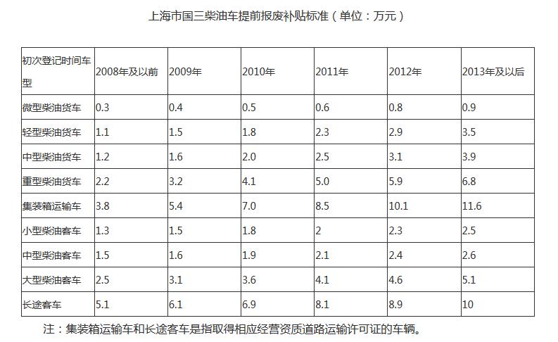 中国机器人市场高速增长 上半年市场规模42.5亿美元