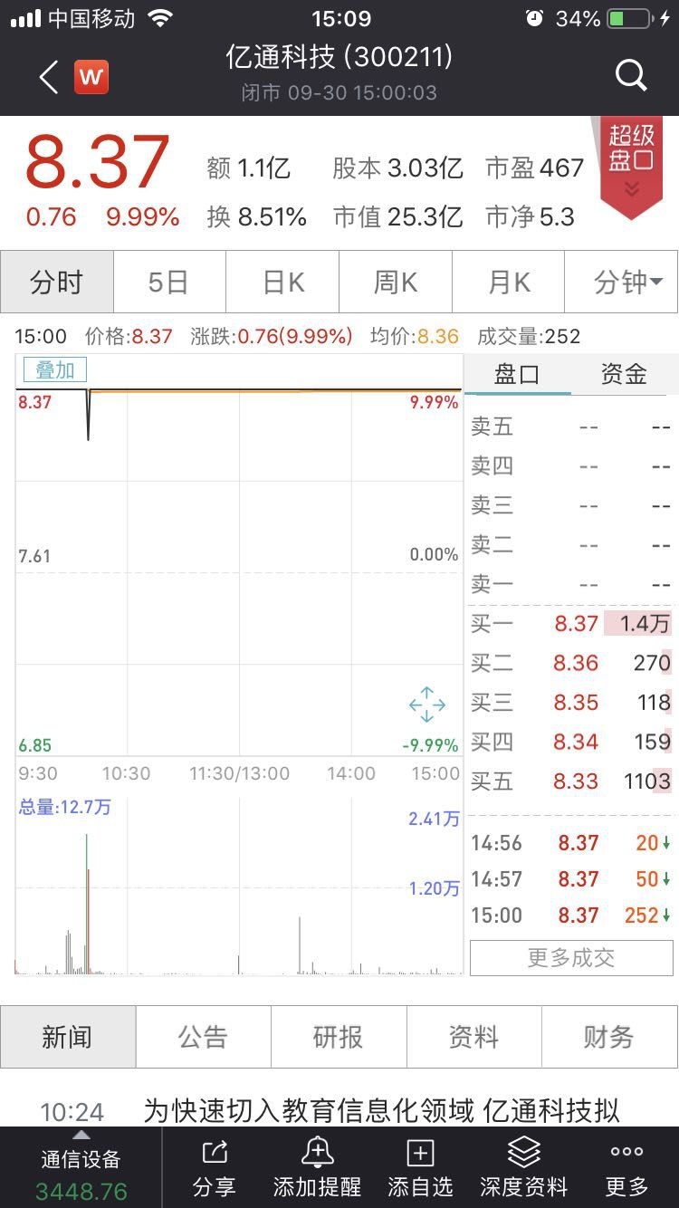 商务部:1-8月中国进出口总额20.13万亿 增长3.6%