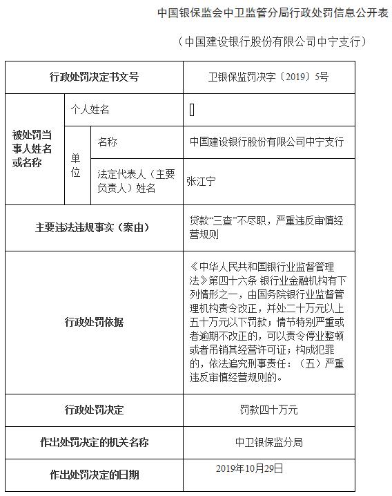 秦岭违建别墅涉事官员获刑受贿50万修改土地证用途