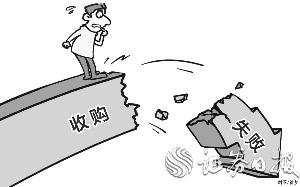 上半年20城金融业GDP排行榜:上海第一 郑州成黑马