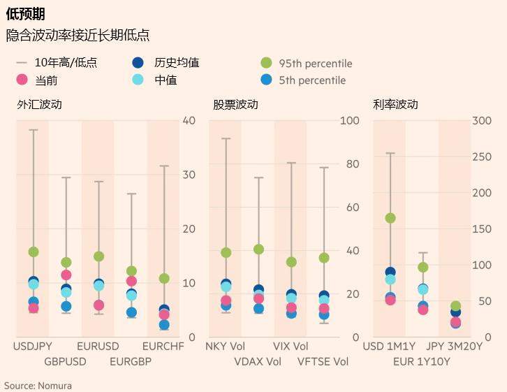 外汇市场陷入沉睡 套利交易机会来临-外汇监管平台排行榜