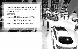 快讯:*ST信威一度触及涨停 涨3.53%