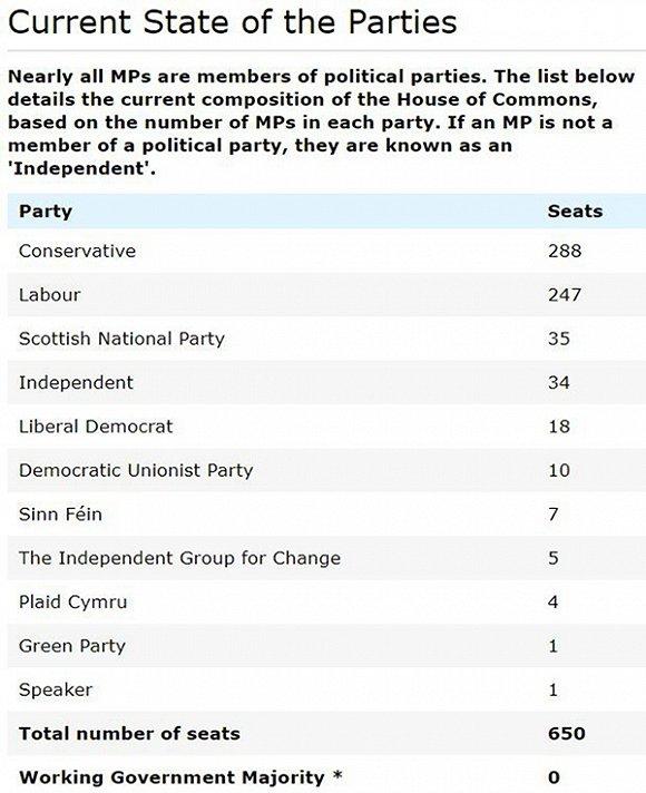 阻止硬脱欧 英反对党准备发起不信任投票扳倒约翰逊