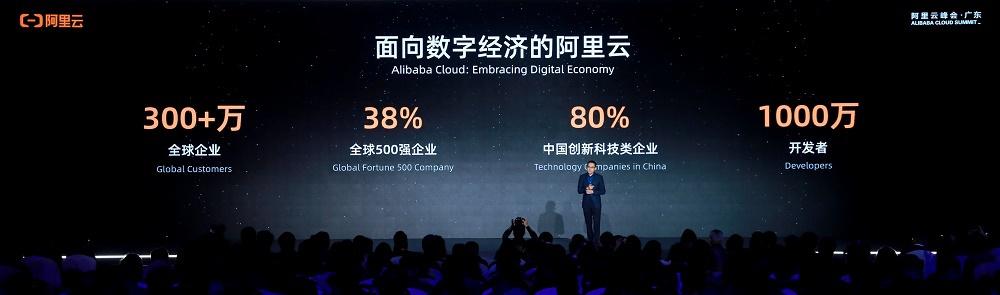 阿里张建锋:阿里云全球企业客户数已超300万