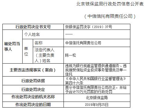 海南籍少数民族双一流高校生将获奖励:最高1.2万