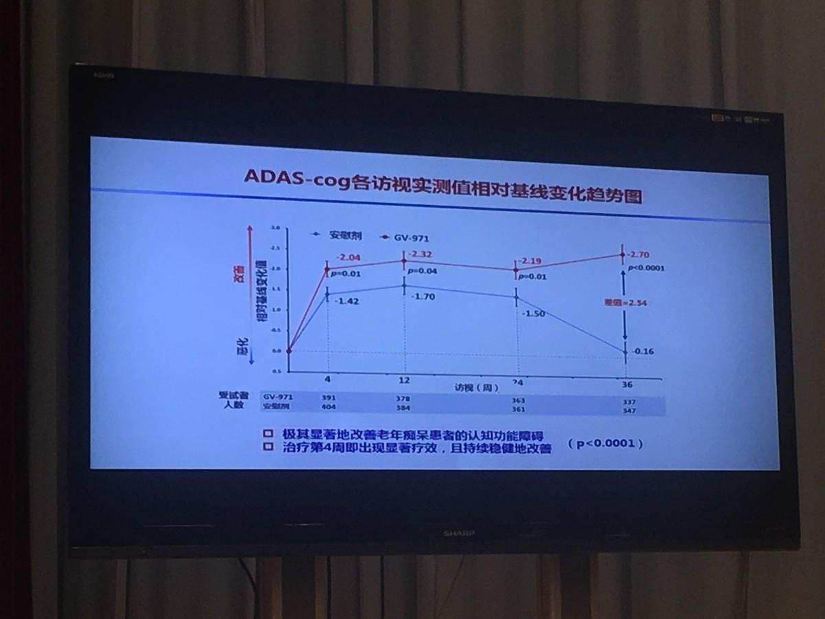 """廣州螞蟻運輸搬遷 公司中國原創""""老年癡呆癥""""藥物,預計年內投放市"""