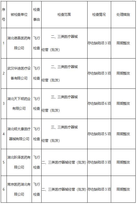 中国铁建:拟引太平人寿等战投增资4家子公司110亿