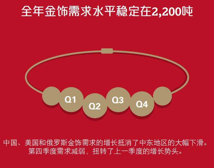 逾半个世纪以来——环球央行购置黄金从未像客岁那般猖獗!