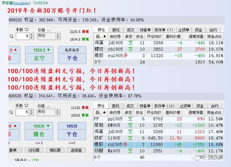 南京财经大学自考_启动新项目的动力也不太大
