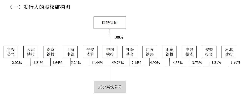 中國最賺錢高鐵:67名員工、年賺百