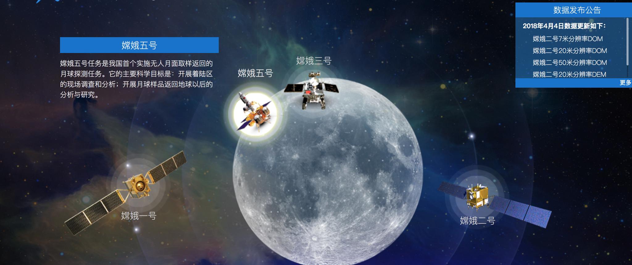 """完善吾国探月三步走""""绕、落、回""""的嫦娥一号、二号、三号、五号探测器暗示图。来源/国家航天局"""
