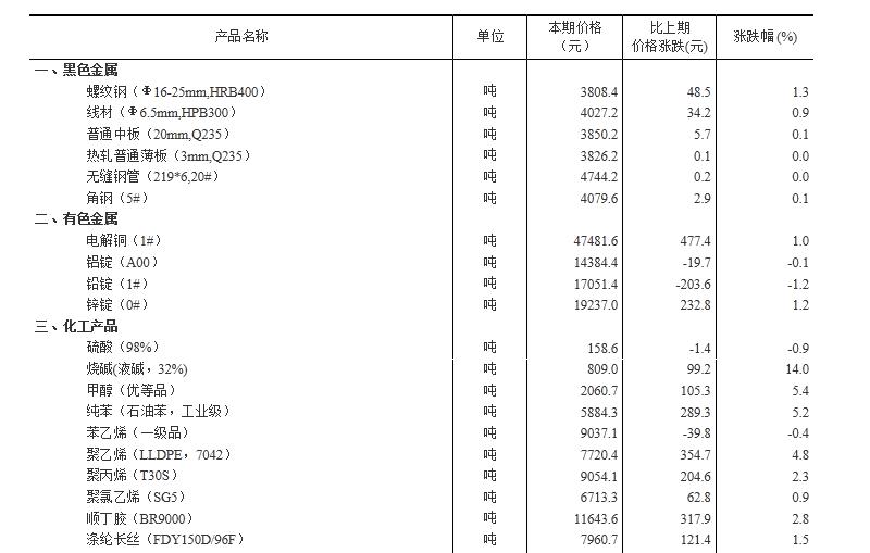 碧桂园中期净利同比增41.3%至230.6亿元