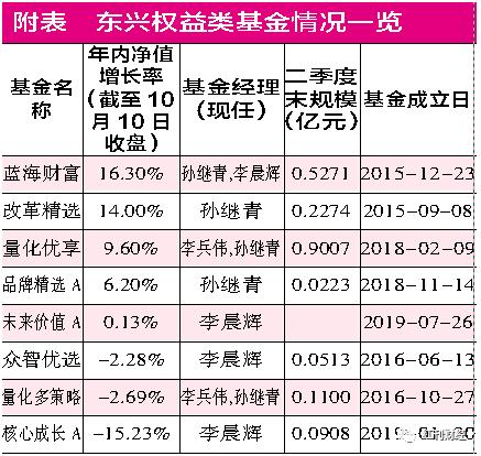 辉隆股份高溢价收购 控股股东倒手大赚差价