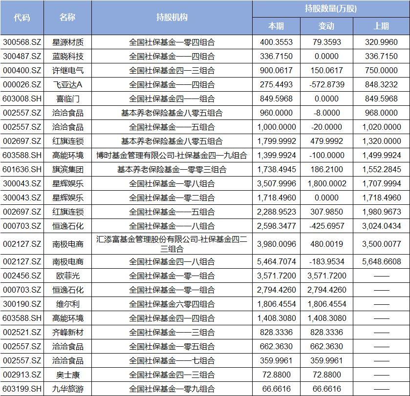 http://www.rhwub.club/caijingjingji/2051836.html