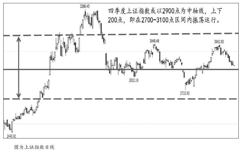 快讯:港股恒指高开0.4% 南方能源遭热炒再升6.21%