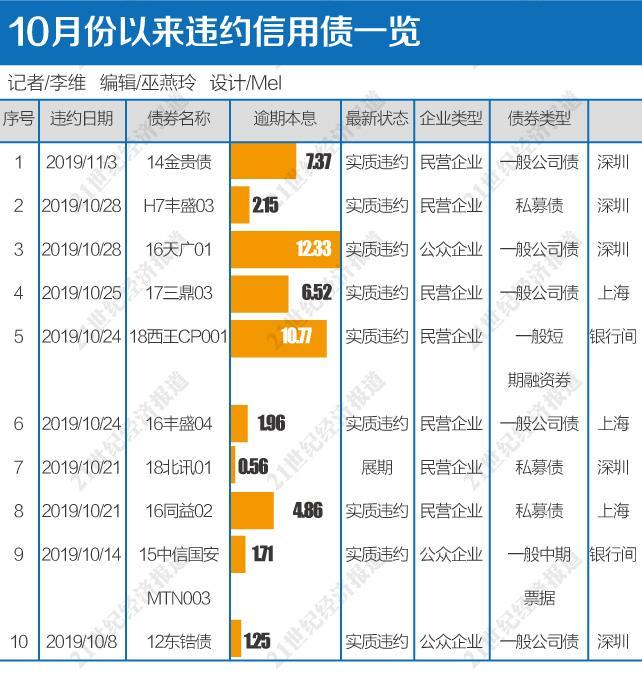 河南农大通报新增供暖楼宇问题:预计12月下旬供热