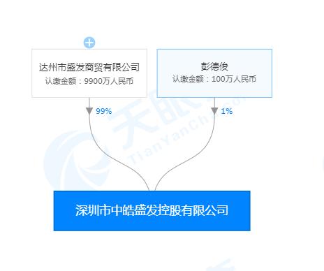 天广中茂巨额公司债压