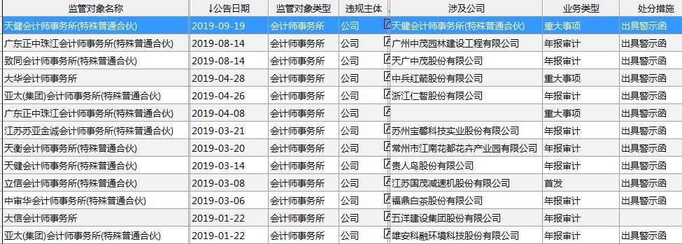 38亿夺杨浦宅地背后 上海老牌房企中华企业归来