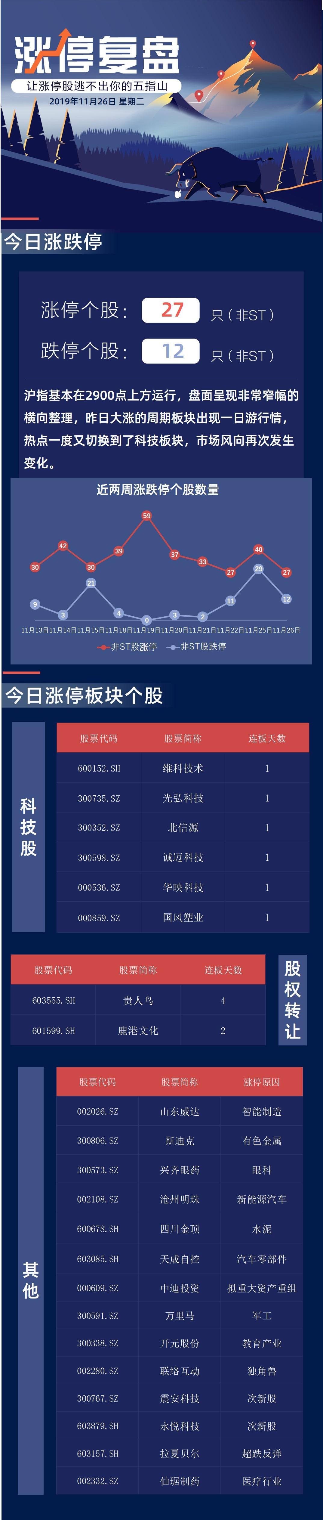 广州亚运热线重开通7*24小时双语服务抗疫