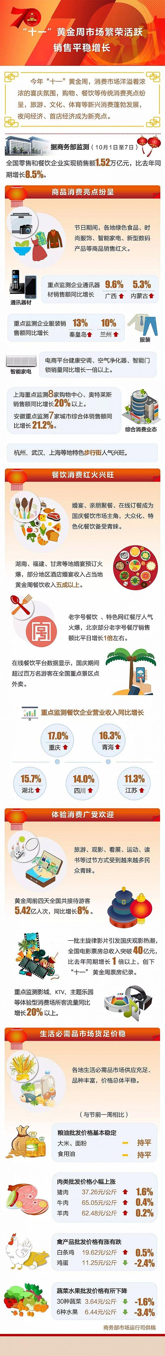 李克强:中国经济发展有巨大的韧性、潜力和回旋余地