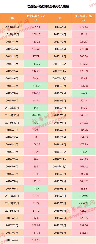 快讯:港股恒指高开0.3% 中国太保发行GDR低开1.32%