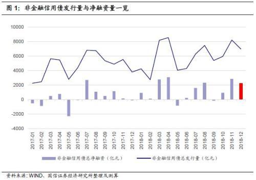 贸易摩擦加剧等因素持续施压油价