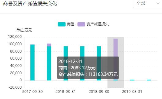 古井贡酒中报净利首次突破10亿 同比增长39.88%