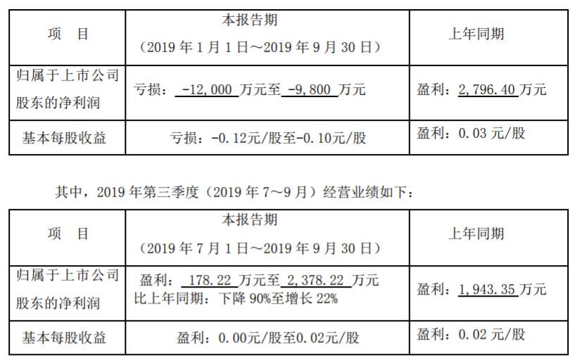 重庆:审议通过《重庆市高速公路网规划(2019-2035)》