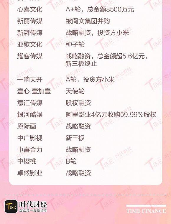选秀2.0时代,虞书欣与杨超越也无法拯救中国偶像经纪产业