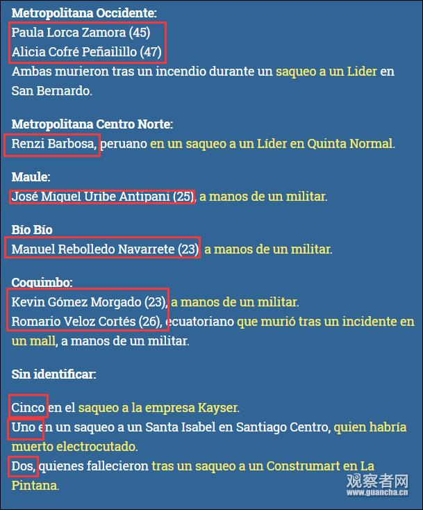 15人名单,其中8人身份还未确认 智利Bio-Bio新闻广播台制图