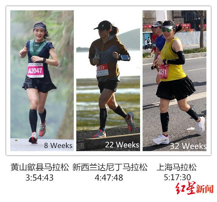 ↑黎莉莉孕期参加了三次马拉松